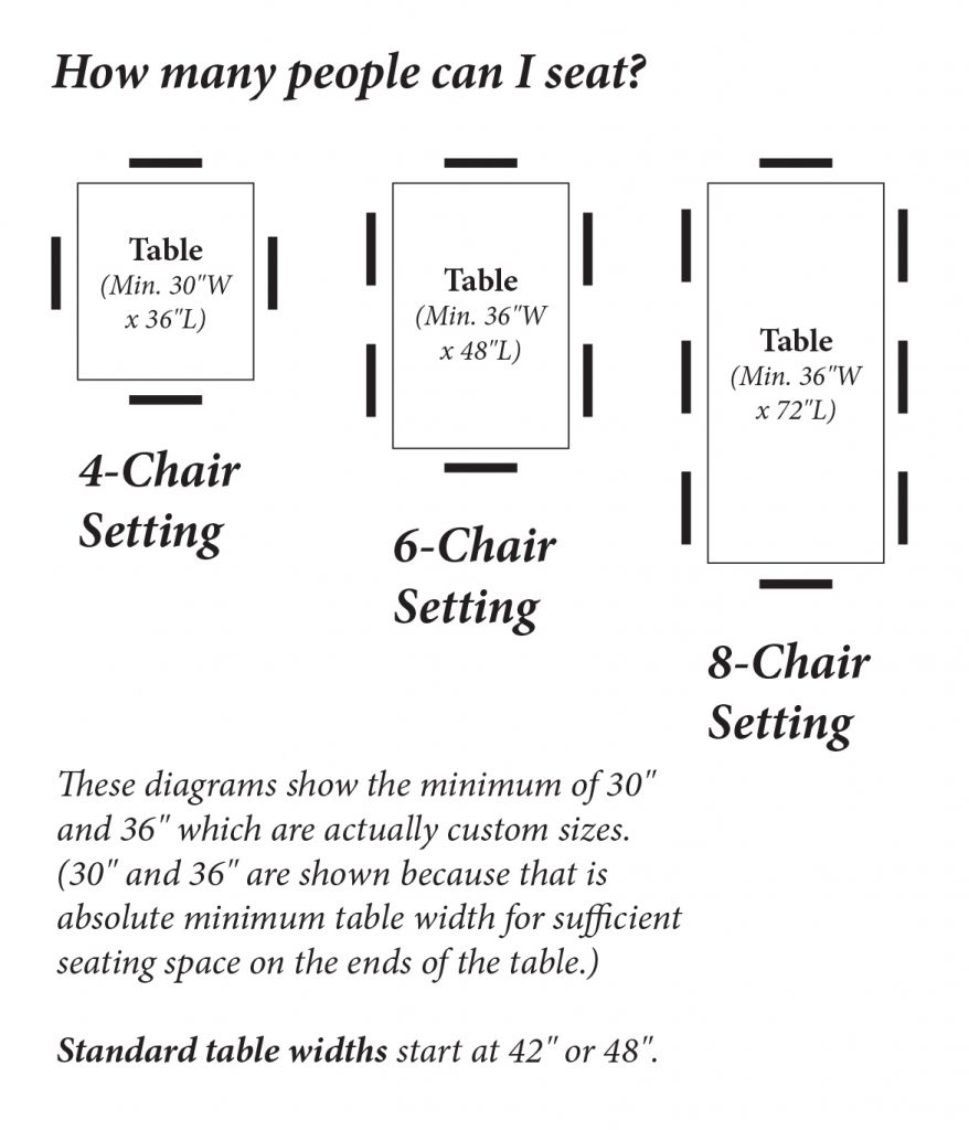 How many people can sit at a table diagram